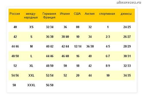 Таблица размеров 2_Aliexpress