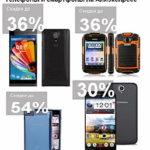 Телефоны и смартфоны на Алиэкспресс